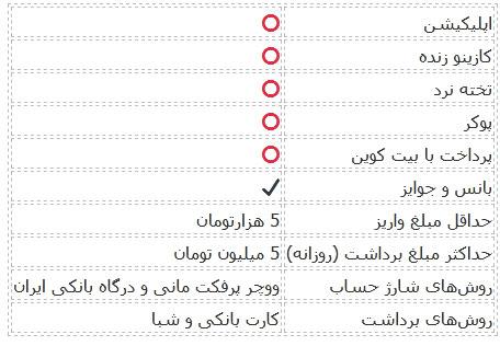 سایت شرط بندی حسین تهی 021 | سایت پیش بینی 021