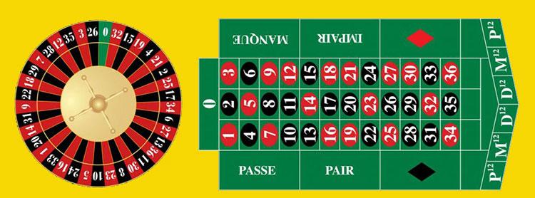 آموزش بازی رولت فرانسوی در سایت شرط بندی