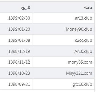 سایت شرط بندی مانی بت (moneybet) + بازی انفجار و پیش بینی فوتبال