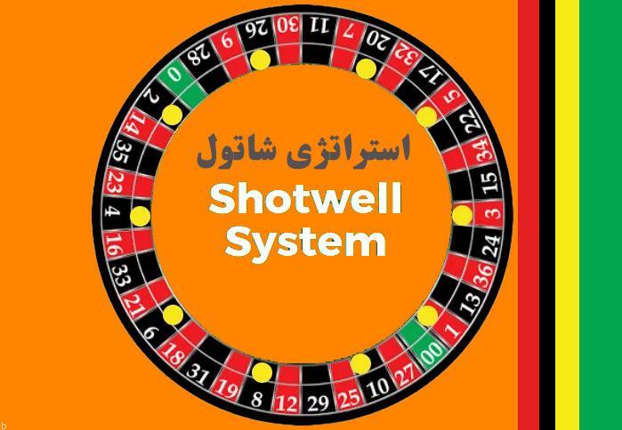 آموزش استراتژی شاتول (Shotwell) در بازی رولت