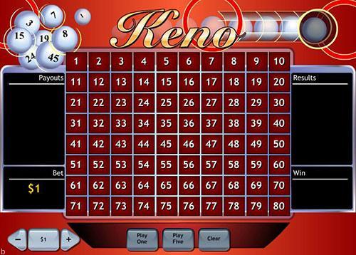 برنده شدن در بازی کینو همراه با آموزش 100 تضمینی